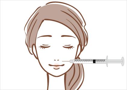 ヒアルロン酸注射